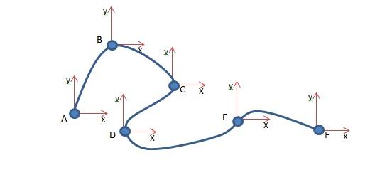 curve_math